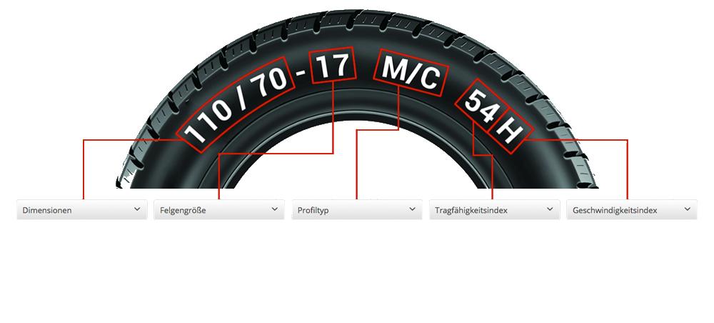 Vespa Reifen Konfigurator
